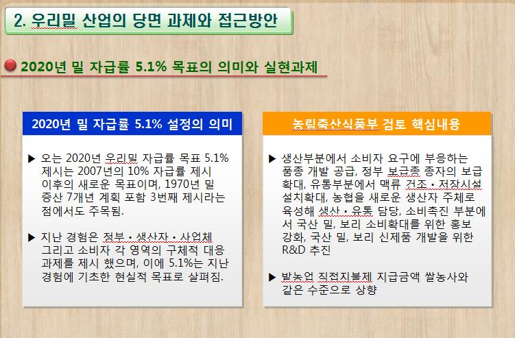 우리밀역사와지키기2.png